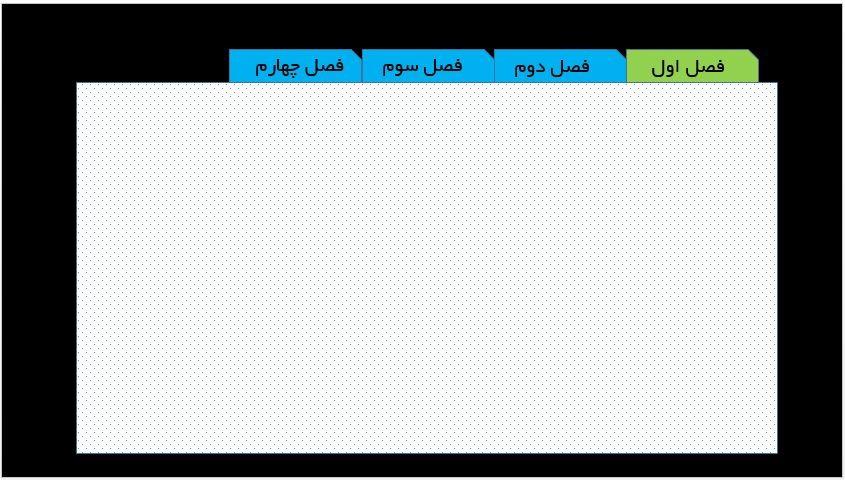 طراحی فهرست مطالب قسمت اول