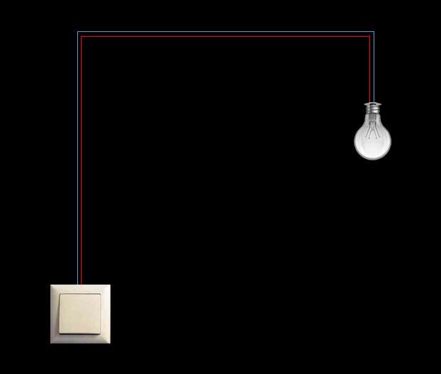 ايجاد افكت نور لامپ در پاورپوینت | هنر تعلیم